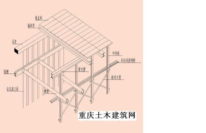 装配式铺盖体系施工工法以确保施工过程中的基坑和人员安全为原则,以实现铺盖体系和中间桩稳定为目标,其基本原理是:在城市路面下方地下构筑物结构开挖施工过程中,以钻孔灌注桩和钢支撑作为基坑的支护体系,承担基坑周围土体荷载。以铺盖体系来承担路面荷载。中间桩间增加了纵向连接构件、剪刀撑、端头横撑、横向桩间支撑等构件增强了中间桩的稳定性,铺盖体系各构件之间采用螺栓连接,各加劲构件采用焊接连接,铺盖体系成为一个有效整体;中间桩和钢支撑通过翼板焊接连接,铺板梁和冠梁锚栓连接,增强了整个体系的刚度和稳定性。中间桩采用两