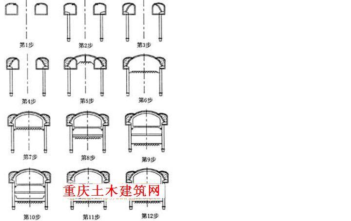 顶拱共同构成桩(pile)图片